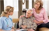 Home Healthcare Systems